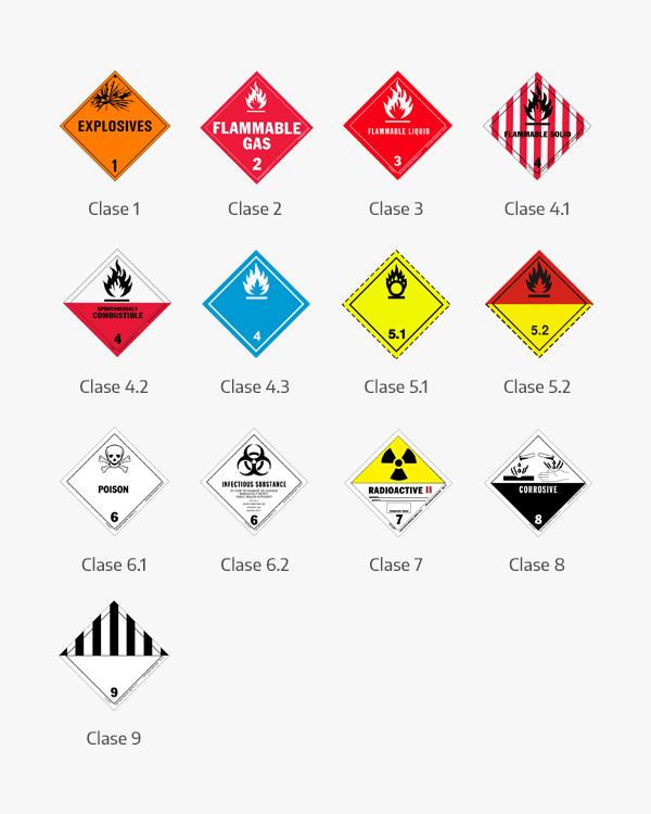 Clases de mercancías peligrosas