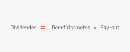 Fórmula de los dividendos