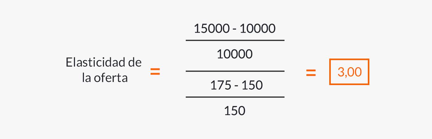 Fórmula aplicada al ejemplo.