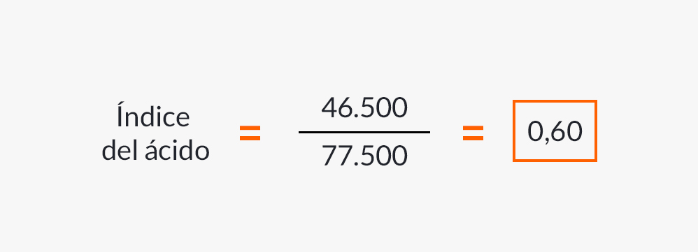 Ejemplo de cálculo índice del ácido.