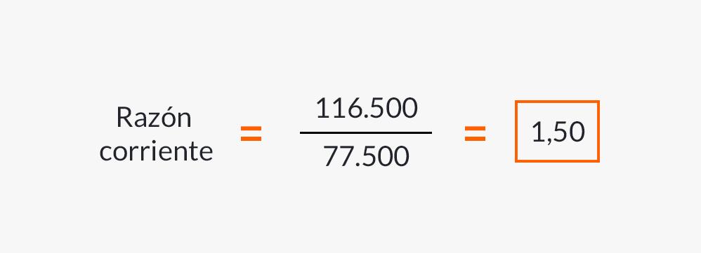 Ejemplo de cálculo razón corriente