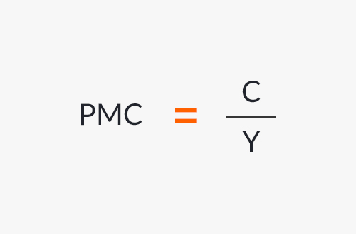 Fórmula para calcular la propensión marginal al consumo.